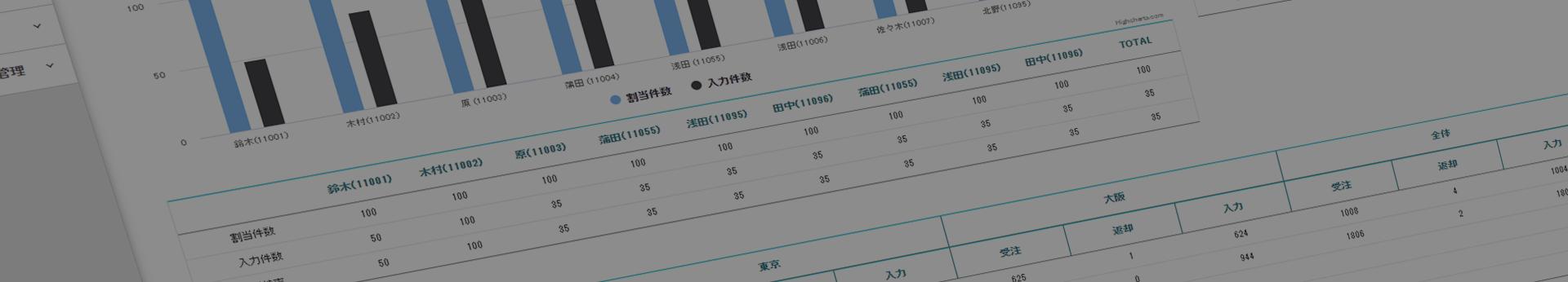 기업정보 데이터 작성 시스템